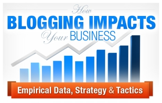 Building Leads with Blogging