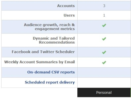 Crowdbooster Account Type