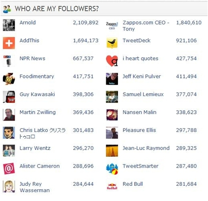 Crowdbooster Followers