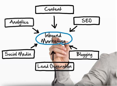 Enterprise Inbound Marketing Guide - New Release!