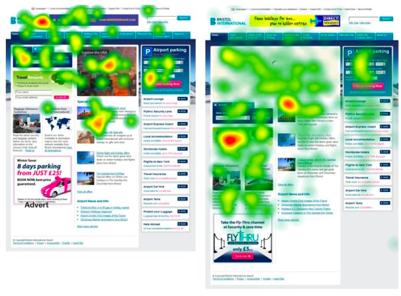 eye tracking studies support scrolling down in website design