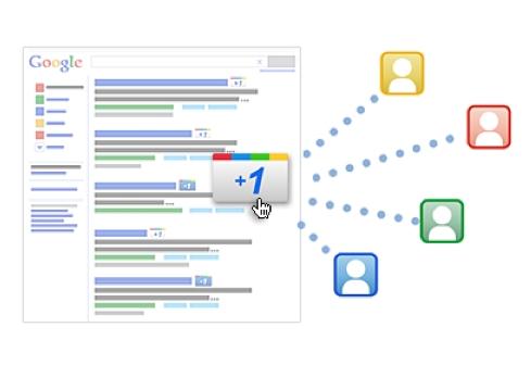 //cdn2.hubspot.net/hub/32387/file-13752390-jpg/images/googleplusone.jpg