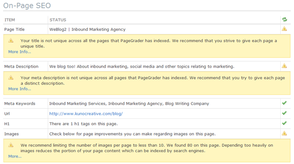 on-page seo is easy with HubSpot Page Grader