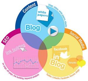 //cdn2.hubspot.net/hub/32387/file-13756447-jpg/images/inbound-marketing-review6.jpg