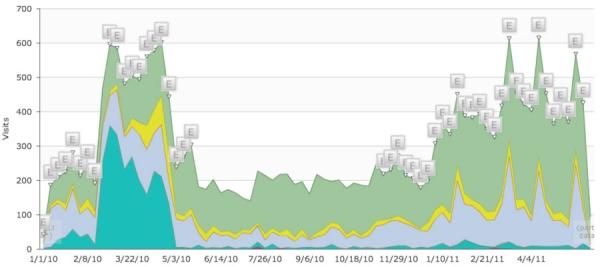 //cdn2.hubspot.net/hub/32387/file-13758460-jpg/images/inbound_marketing_chart1.jpg