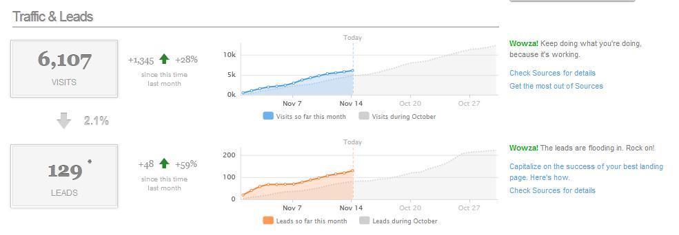 Inbound Marketing Screenshot 3