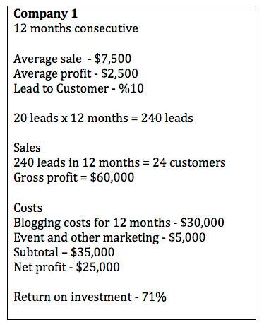 Inbound Marketing Table2