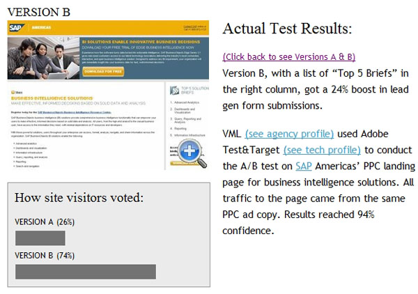 Inbound Marketing Test Results
