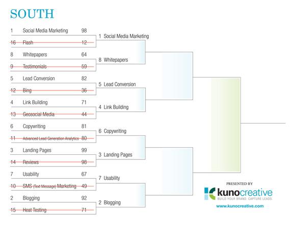 Internet Marketing Field of 64 Tourney - South Region Round 1