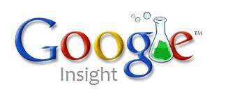 Keyword Research Google Insights