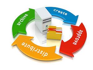 managing marketing content