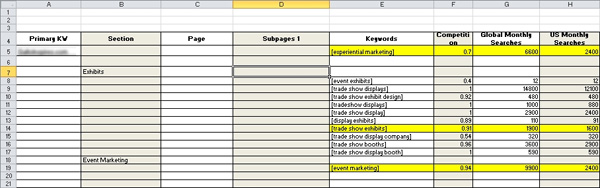 Onpage SEO Keyword Sitemap Round 1