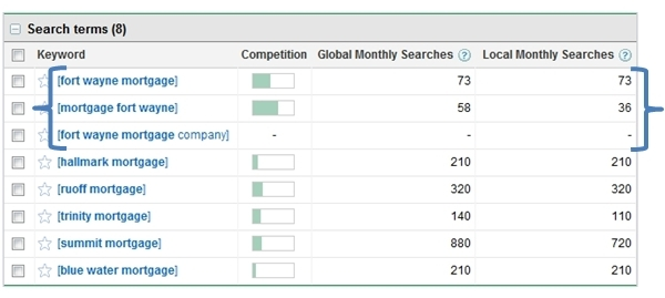 How Outbound Marketing Affects Search Engine Optimization