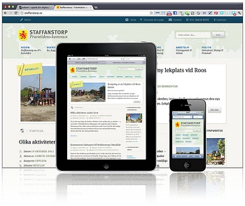 Responsive Web Design: Is it the Future or a Feature?