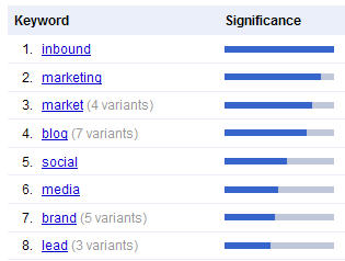 A Sensible SEO Strategy 2: 10 Tips for Optimizing Content