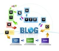 Inbound Marketing - Social Media Infrastructure