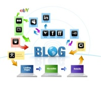 Inbound Marketing - Social Media Infrastructure