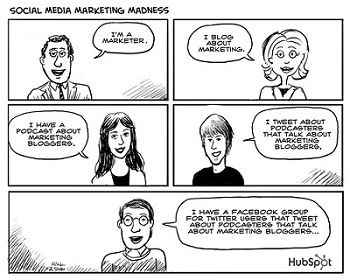 Inbound Marketing Week in Review: October 7, 2012