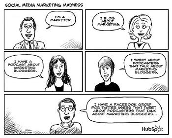 Inbound Marketing Week in Review: October 7, 2012