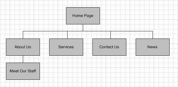 //cdn2.hubspot.net/hub/32387/file-13873765-jpg/images/websiteprojectmap.jpg