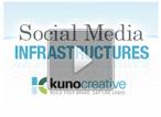 Social Media Infrastructures