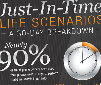Preview the Just-In-Time Infographic