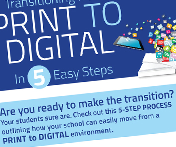 Preview the Classbook.com Print to Digital Infographic