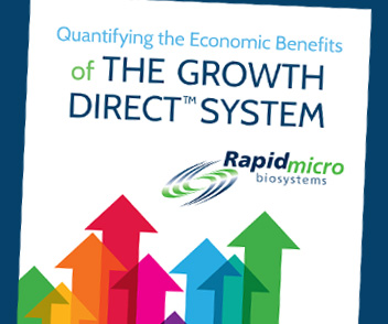 Preview eBook The Growth Direct System - Kuno Creative