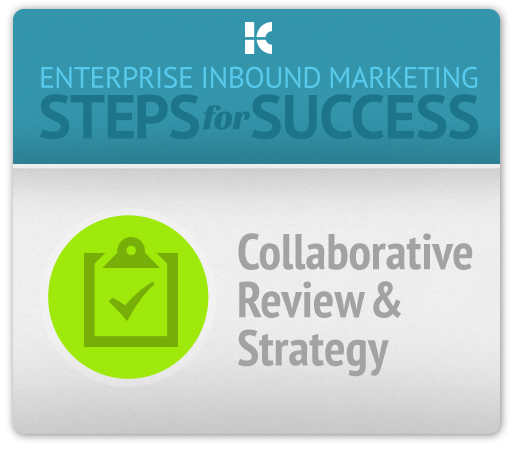 Enterprise Inbound Marketing Process: Collaborative Review & Strategy