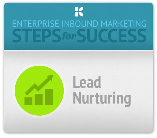 Enterprise Inbound Marketing Process: Lead Nurturing