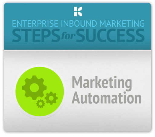 Enterprise Inbound Marketing Process: Marketing Automation