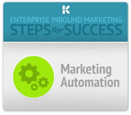 Enterprise Inbound Marketing Process: Marketing Automation