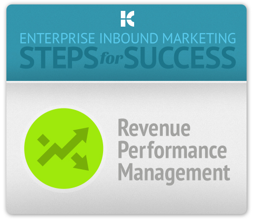 Enterprise Inbound Marketing Process: Revenue Performance Management