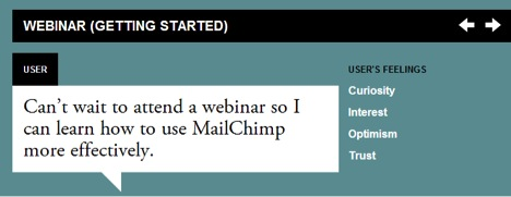 mail chimp style guide 1