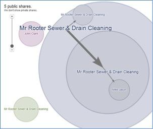mr rooter kuno blog 2