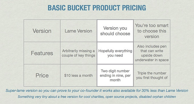 SaaS Marketing Trends and Challenges for 2014