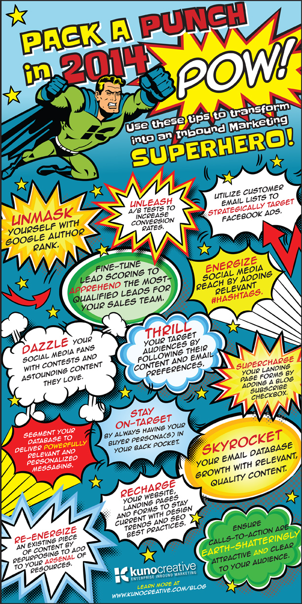 How to be an Inbound Marketing Hero
