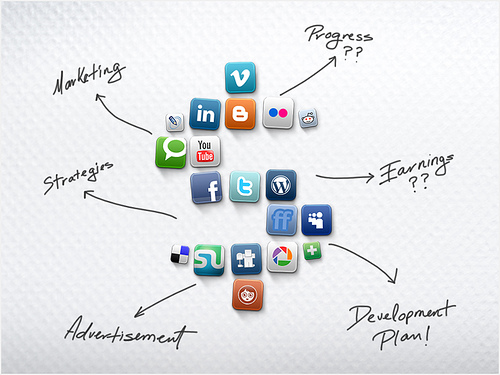 social media marketing accountability