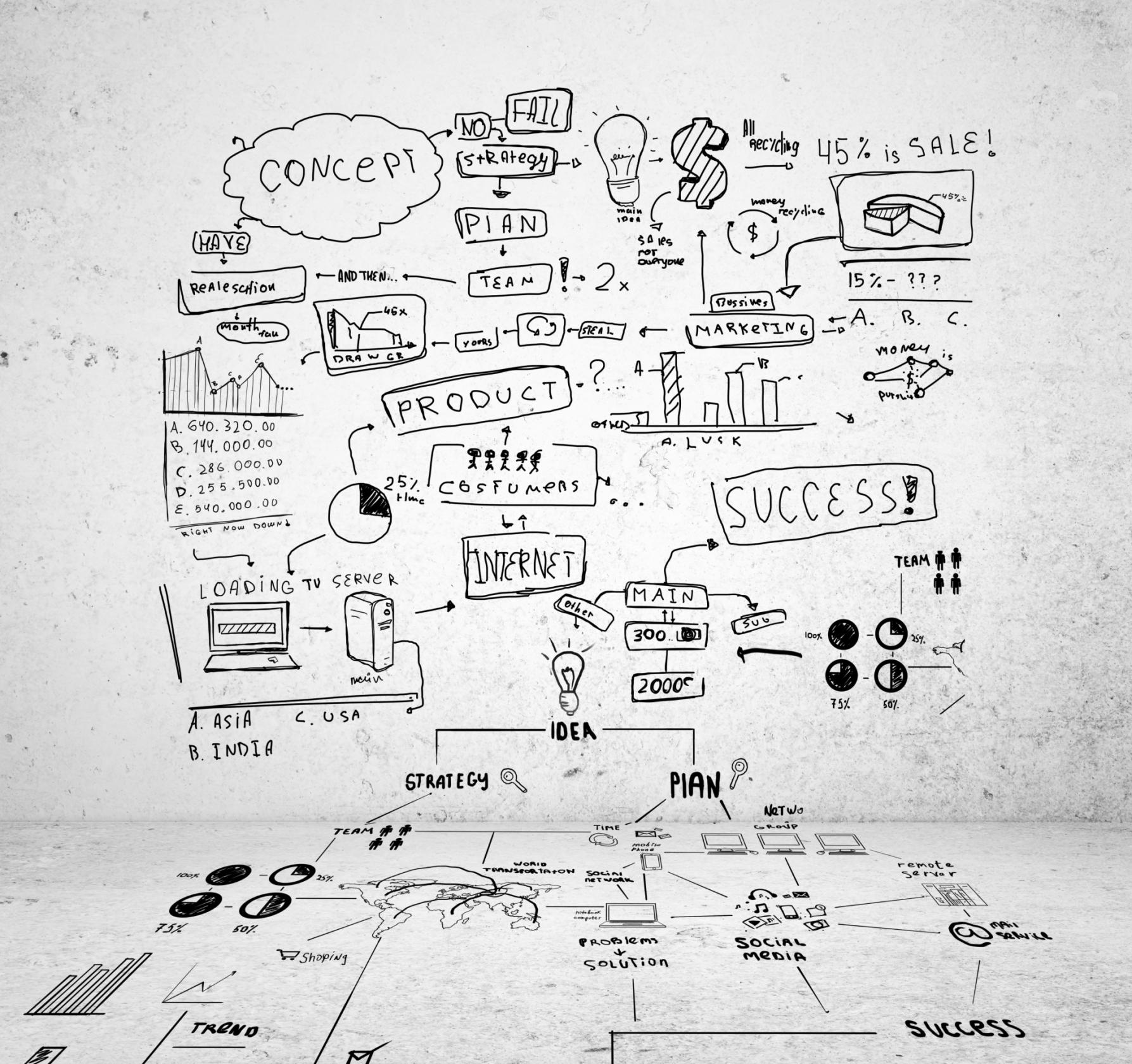 Brainstorming Creative Content Ideas