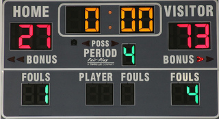 What's the Score? How to Use Lead Scoring to Measure Interest