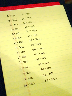 video marketing cheat sheet