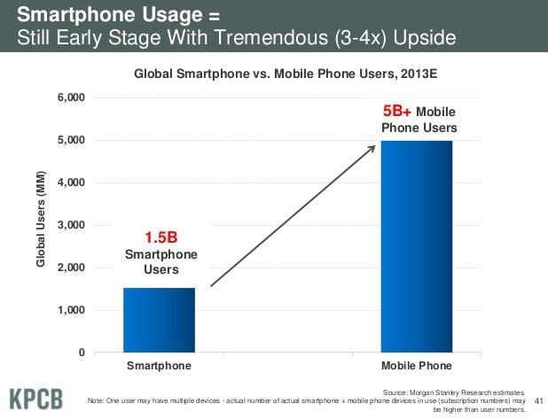 smartphone vs mobile phone