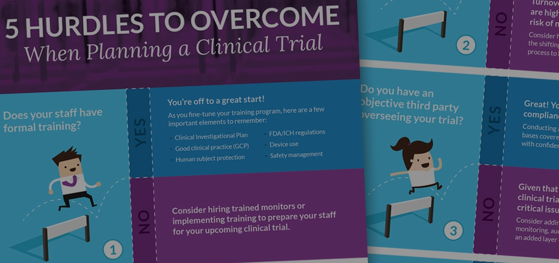 IMARC RESEARCH - 5 Hurdles to Overcome When Planning a Clinical Trail