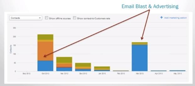 Inbound_marketing_chart.jpg