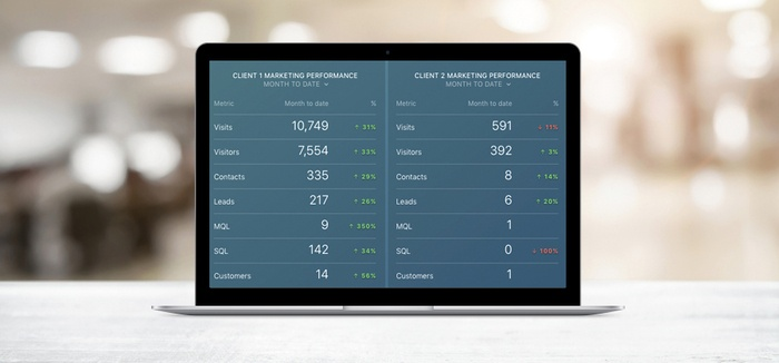 client marketing comparison dashboard