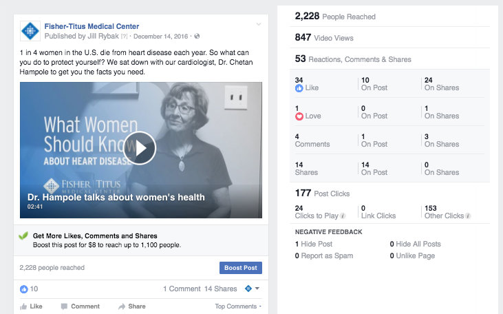 Dr. Hampole Women and Heart Disease FB Stats.jpg