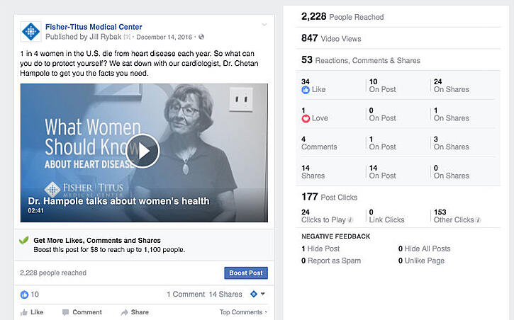 Dr. Hampole Women and Heart Disease FB Stats.jpg
