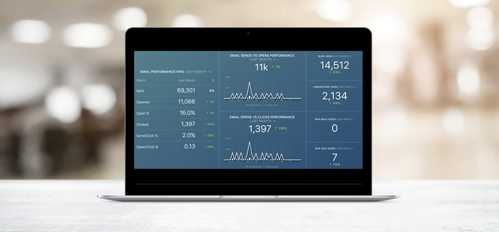 email results dashboard