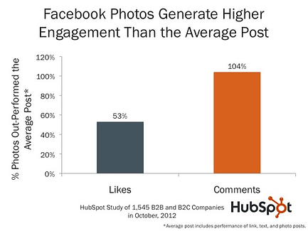 Facebook-Marketing-Strategy-15.png