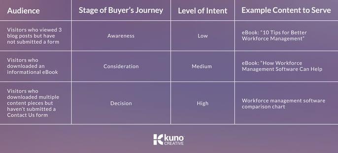 Buyers_Journey